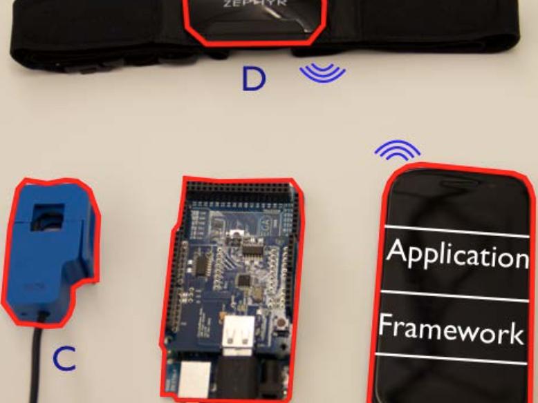 Smash Lab – Smart Sensing for Humans Lab at Carnegie Mellon
